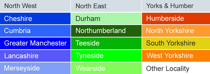 Colour Chart Regions